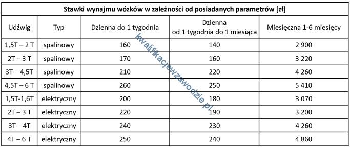 a31_tabela6