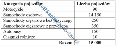 a32_tabela4