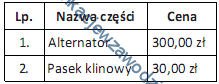 m12_tabela5