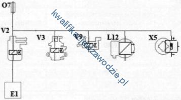 m12_schemat9