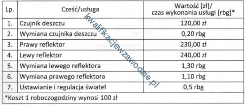 m12_tabela10