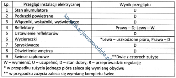 m12_tabela8