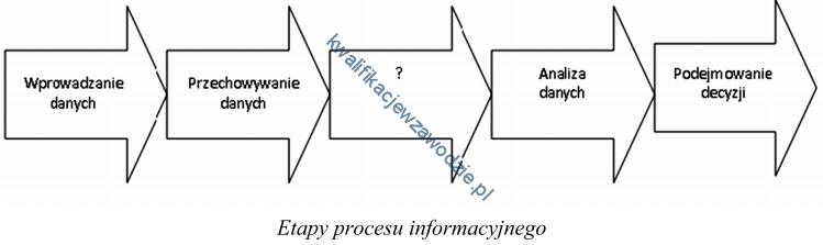 a32_schemat4