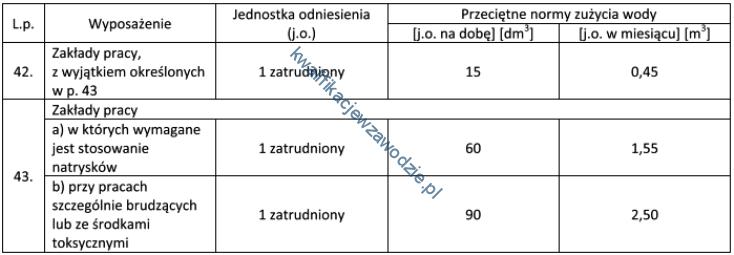 a32_tabela10