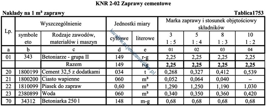 b18_tabela11