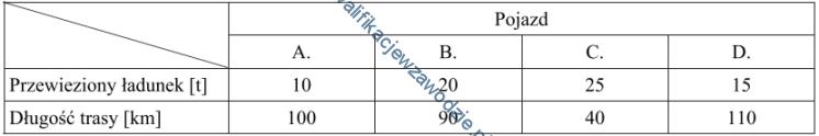 a31_tabela13
