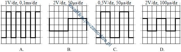 m12_oscylogramy