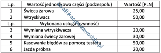 m12_tabela18