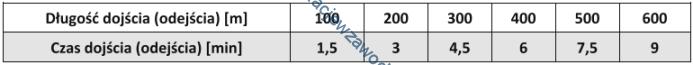 a32_tabela13