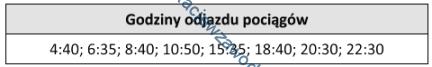 a32_tabela17