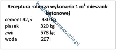 b18_receptura