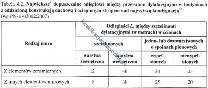 b18_tabela14