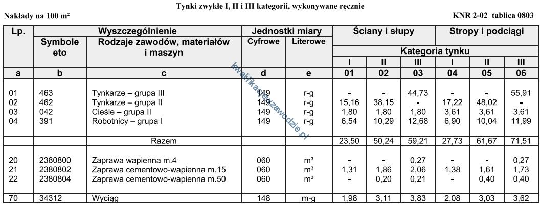b18_tabela15