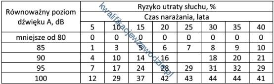 r8_tabela