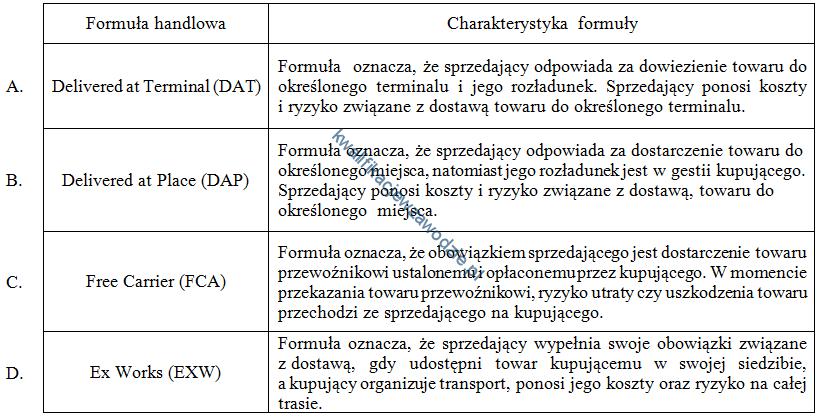 a31_tabela16
