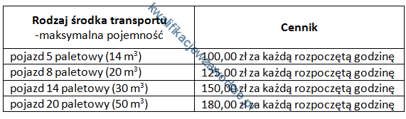 a31_tabela18