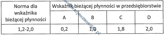 a36_plynnosc