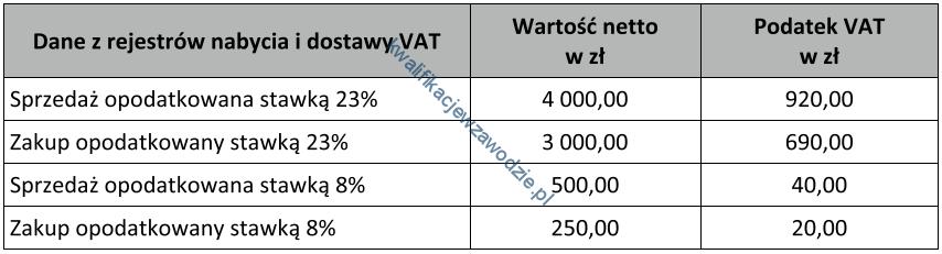 a65_VAT