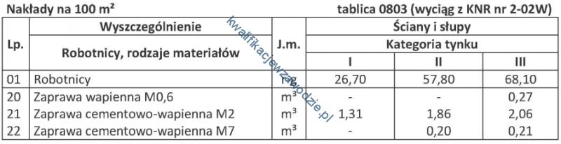 b18_tablica