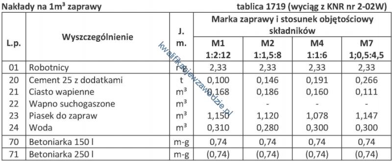 b18_tablica2