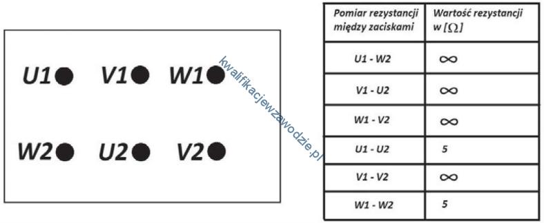 e7_tabela2