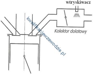 m1_silnik2