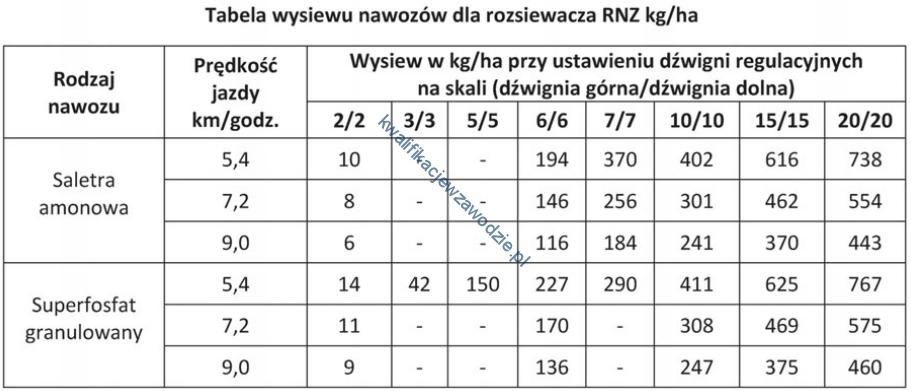 m1_tabela