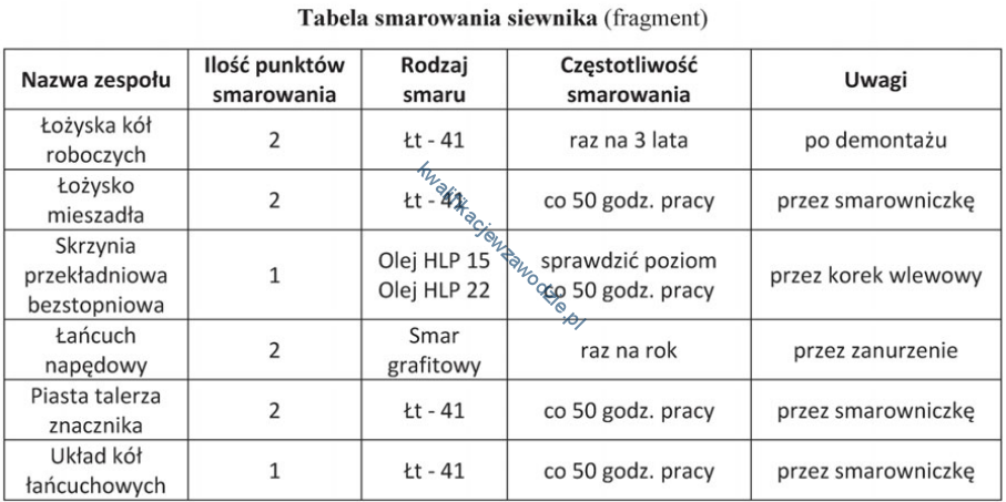 m1_tabela2