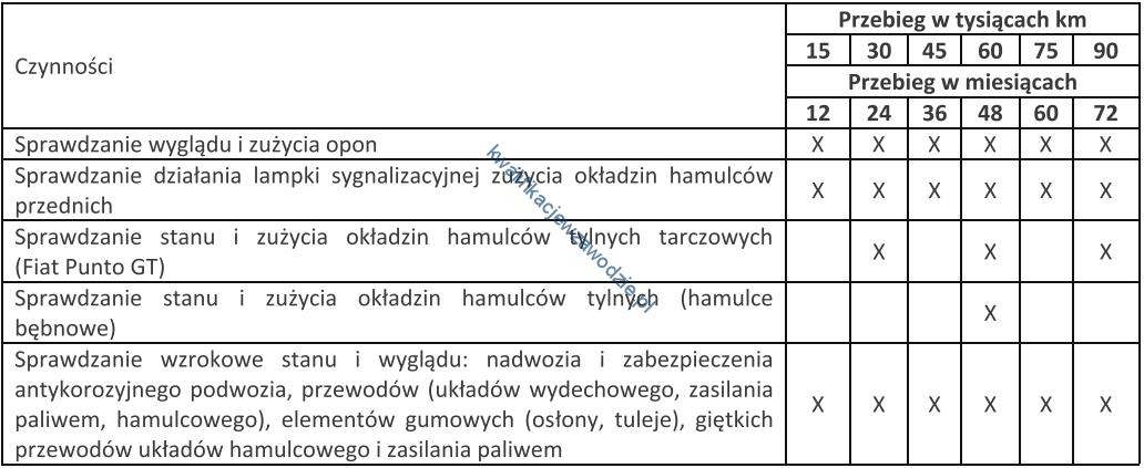 m42_tabela2