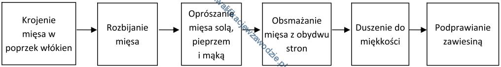 t6_schemat