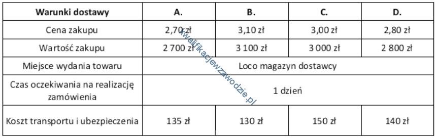 a18_tabela