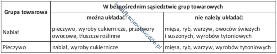 a18_tabela2