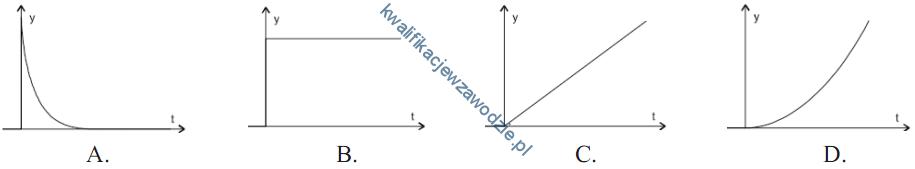e18_wykresy
