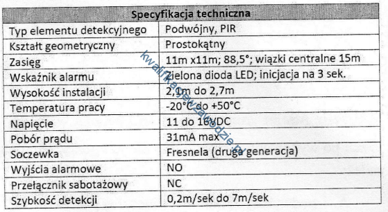 e6_specyfikacja