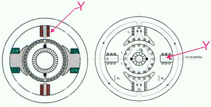 e7_schemat11