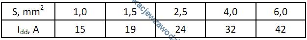 e8_tabela