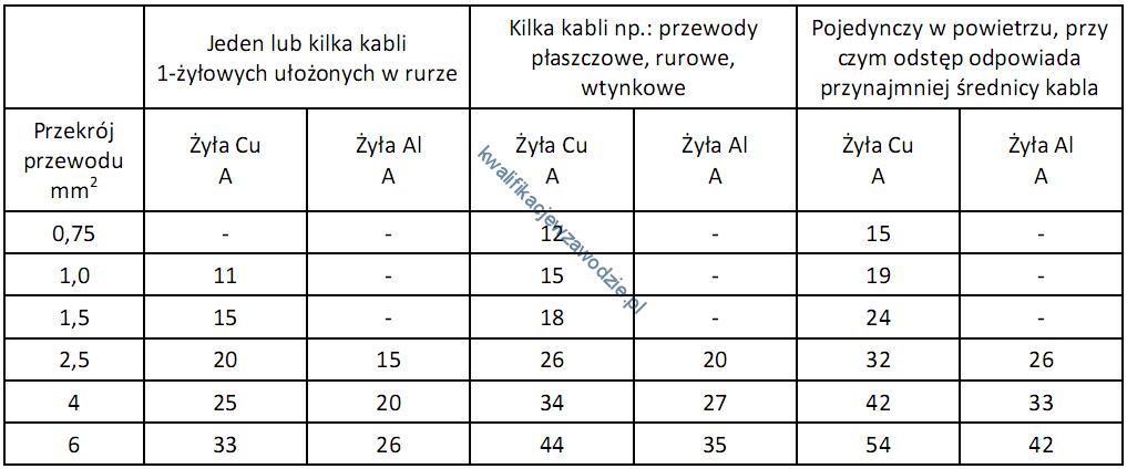 e8_tabela2