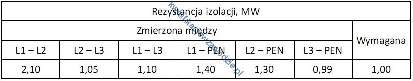 e8_tabela3