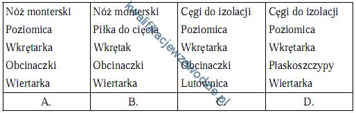 e8_tabela5