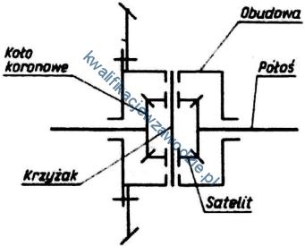m18_schemat
