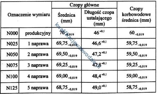 m18_tabela3