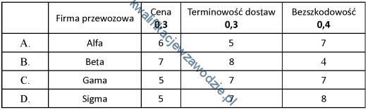 a31_tabela2