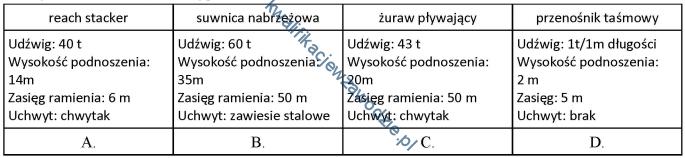 a31_tabela5