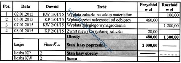 a35_tabela7