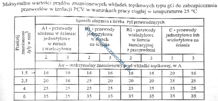e24_tabela2