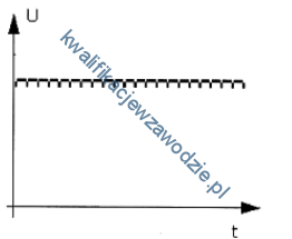 m12_oscylogram
