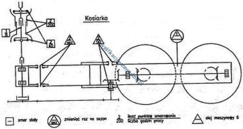 m1_schemat3