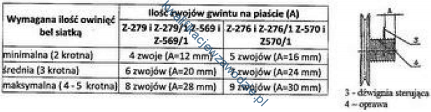 m1_tabela7