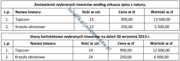 a18_tabela12