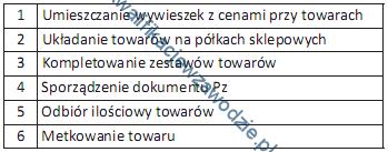 a18_tabela14